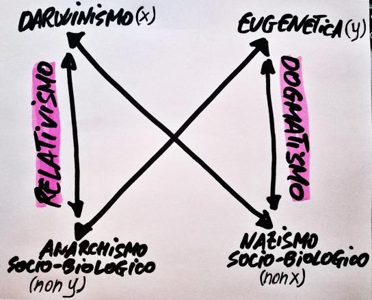 eugenetica2