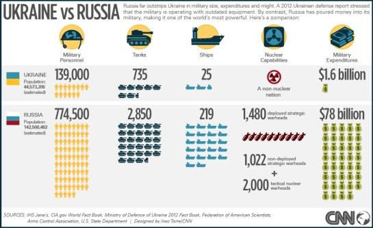 ukraine_military