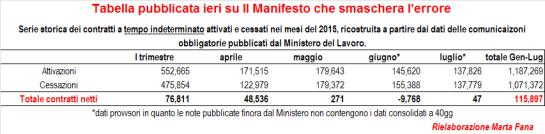 tabella-manifesto-mf
